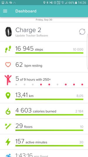 Appen gir deg enkel oversikt over dagens aktivitet.