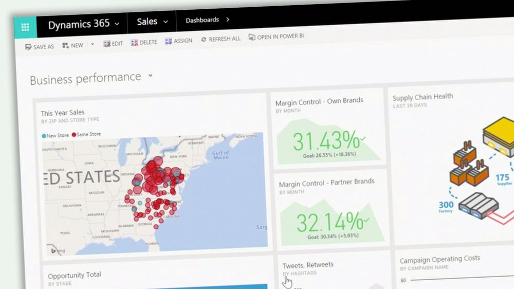 Med Dynamics 365 tar Microsoft opp konkurransen med blant andre Salesforce.