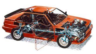 Audis originale permanente firehjulstrekksystem.