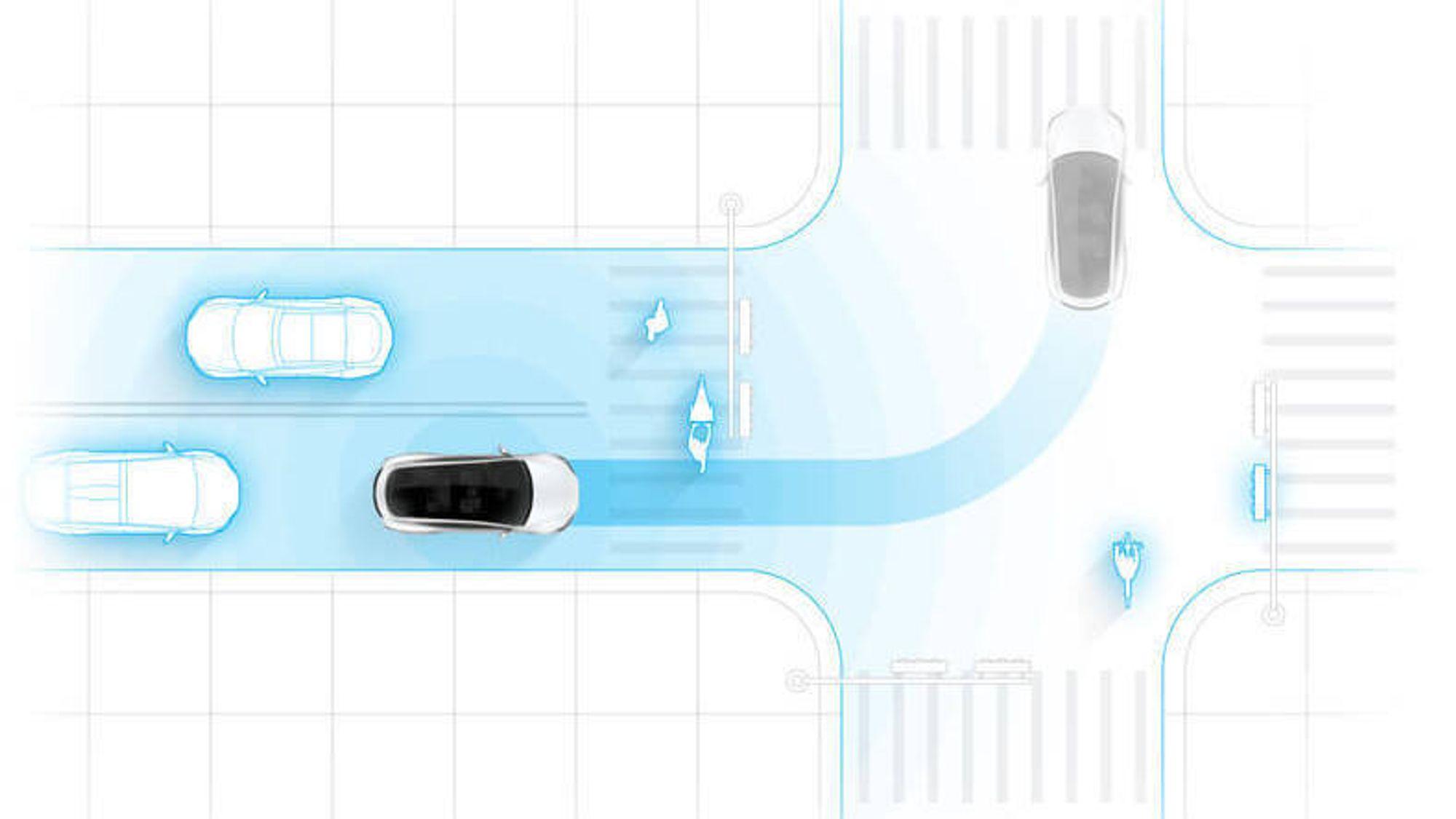 Teslas biler er i ferd med å bli helt selvkjørende.