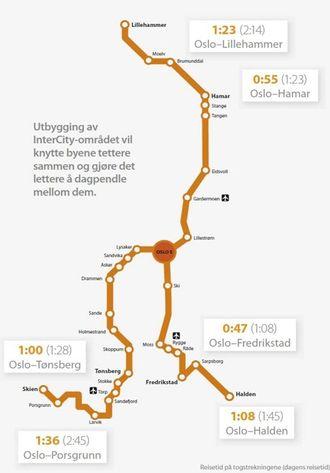 Jernbaneverket skal bygge 230 kilometer nytt dobbeltspor som skal knytte bo- og arbeidsområdene på Østlandet sammen innen 2030. Om bevilgningene i foreslått Statsbudsjett ikke økes frykter ordføreren i Sarpsborg store forsinkelser i ytre del av planene.