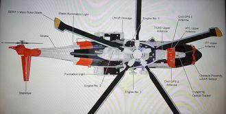 Utvendige sensorer og øvrig utrustning på de norske redningshelikoptrene.