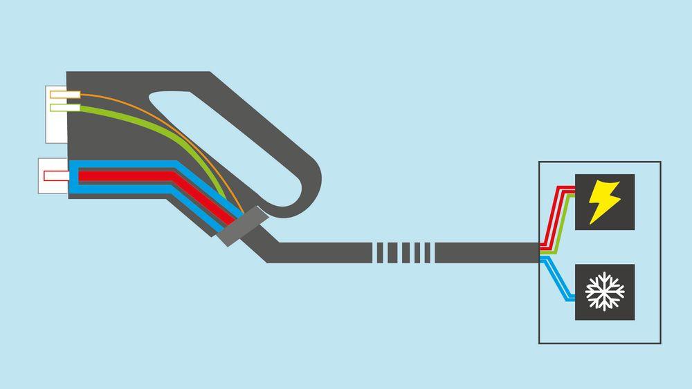Kommende hurtigladere vil være avhengige av væskekjølt kabel og tilkobling for å møte behovet for høyere effekt.