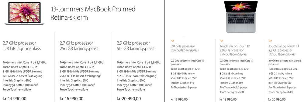 Gammel og ny generasjon MacBook Pro med lanseringspriser.
