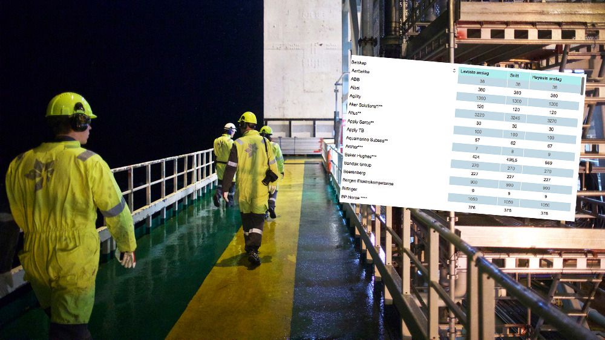 Her er oljearbeidere på jobb for Statoil. Siden januar 2014 har 40.000 blitt sagt opp i oljeselskaper og leverandørfirmaer i Norge.