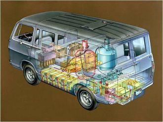 Brenselcellesystemet tok opp det meste av plassen i GM Electrovan.