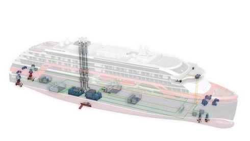 Bruker Hurtigruten som demo for nye systemer