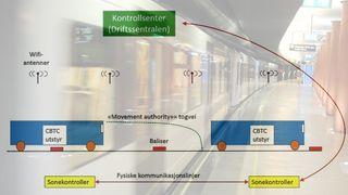 I Oslo jobber det 400 vognførere på T-banen. De får snart en annen arbeidshverdag