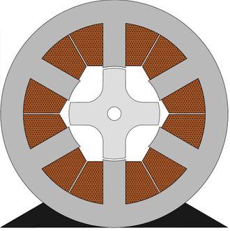 Tradisjonelt utformet svitsjet reluktansmotor med seks statorpoler og fire rotorpoler.