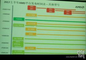 Dette bildet skal formodentlig vise at SR7 med åtte kjerner blir første prosessorserie ut, før SR5- og SR3-serien kommer like etter.