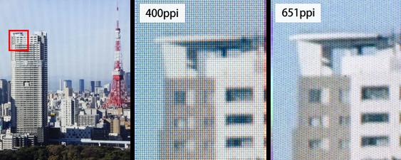 651 piksler per tomme gir vesentlig mindre nettingeffekt, men helt borte er den ikke.