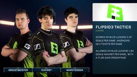 Flipside Tactics var blant favorittene til å vinne i RLCS-sluttspillet.