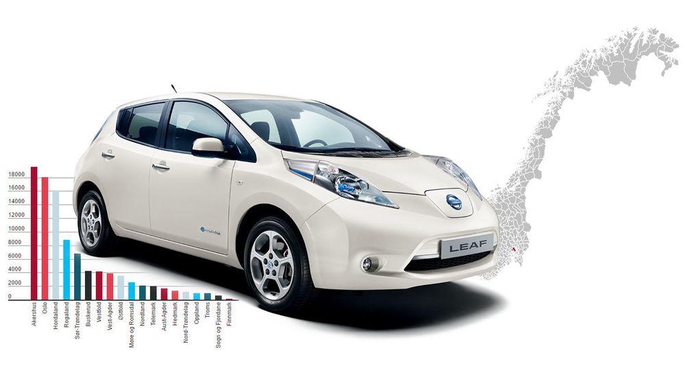 Nissan Leaf er den mest populære elbilen i Norge.