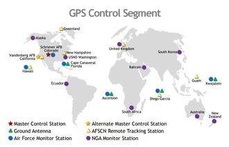 Oversikt over bakkesegmentet i GPS-tjenesten.