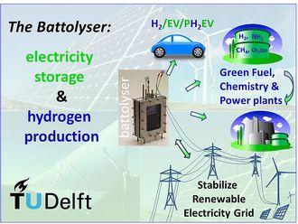 En «battolyser» kan brukes til både energilagring og hydrogenproduksjon.