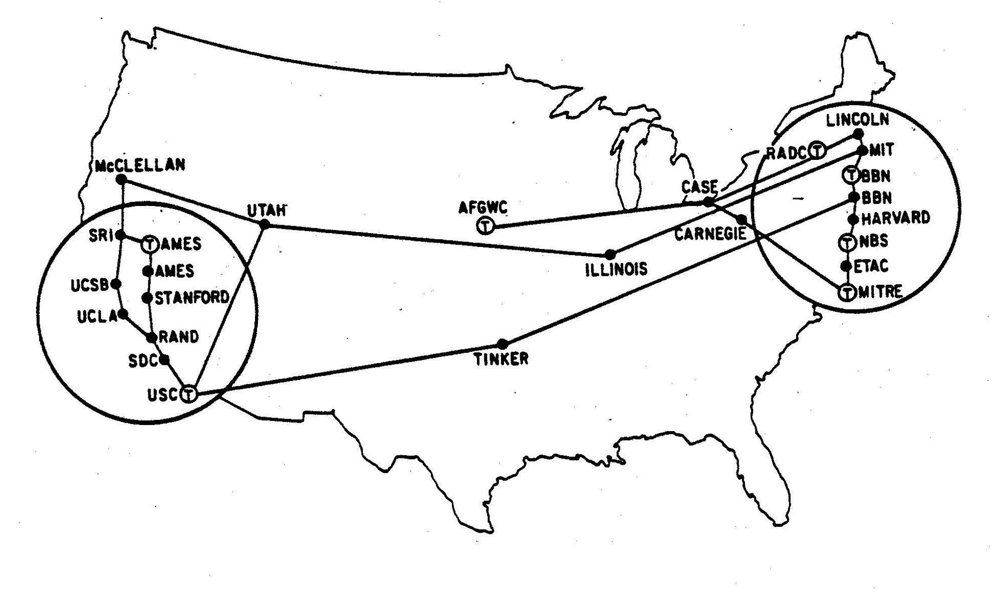 ARPANET i mars 1972.