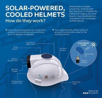 Her er en nærmere beskrivelse av hvordan hjelmen fungerer.