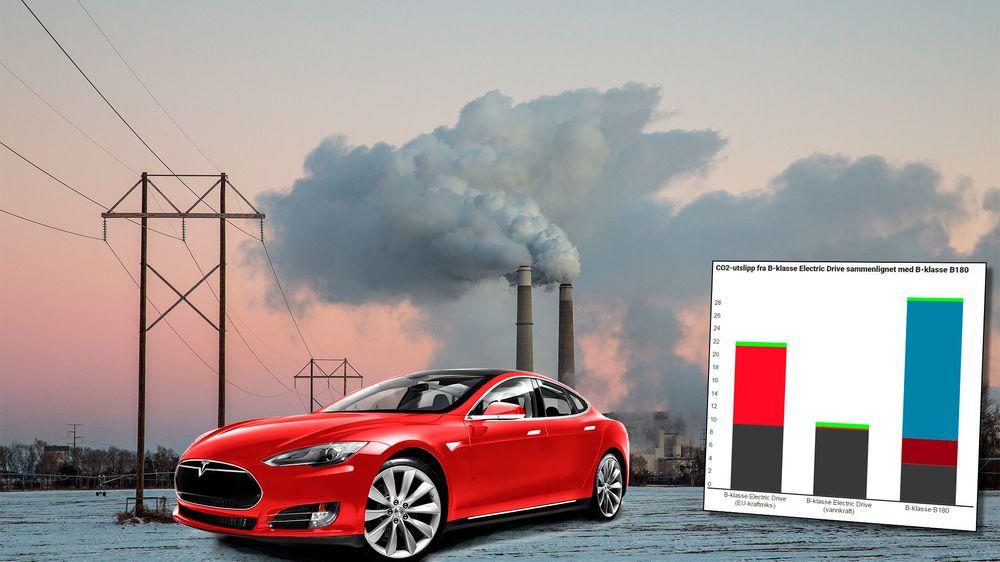 elbil batteri produksjon