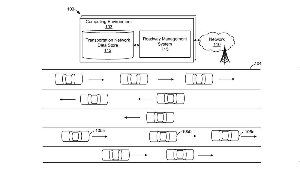 Denne illustrasjonen viser ideen ved patentet. Bilene kommuniserer via sentralisert system.
