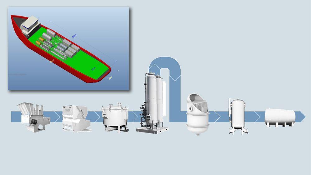 Quantafuel vil plassere sin patenterte teknologi på supplyskip for å hente opp plast fra havet og gjøre det om til drivstoff. Se faktaboks for forklaring av prosessen.