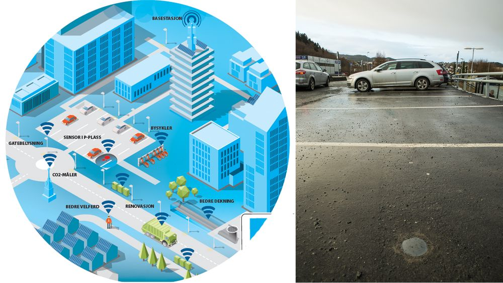 Til venstre ser du hvordan Telenor forestiller seg et samfunn med tingenes internett. Til høyre ser du sensoren installert i bakken i Trondheim.