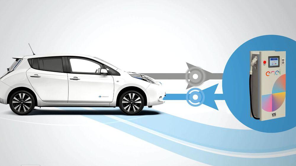 Illustrasjon av en V2G-løsning med Nissan Leaf og lader fra Enel.