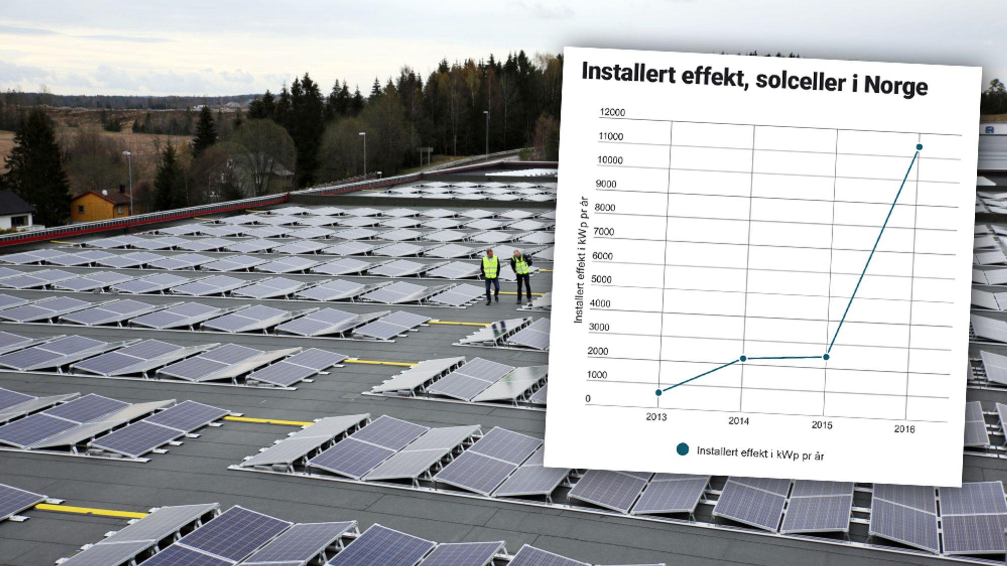 Solcelleanlegget på Askos lagertak på Vestby er det største som ble installert i 2016, ifølge Multiconsult.