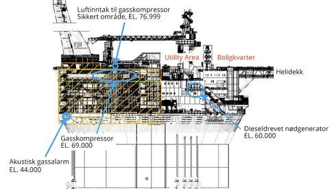 Her er den tekniske historien bak milliard-strømbruddet på Goliat