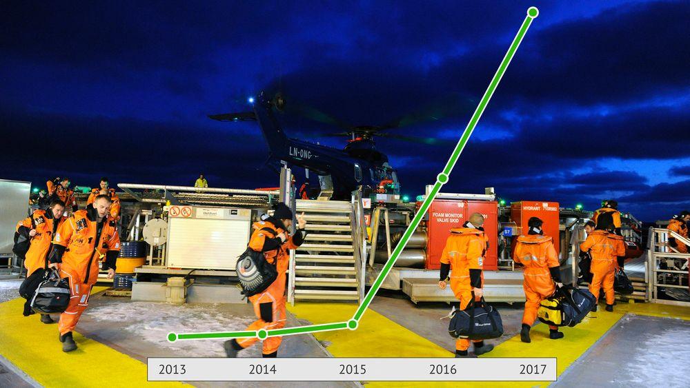 Ingeniører tilknyttet oljebransjen har sørget for en eksplosiv vekst i tegning av inntektsforsikringer. På to år tidoblet antallet tegninger seg.