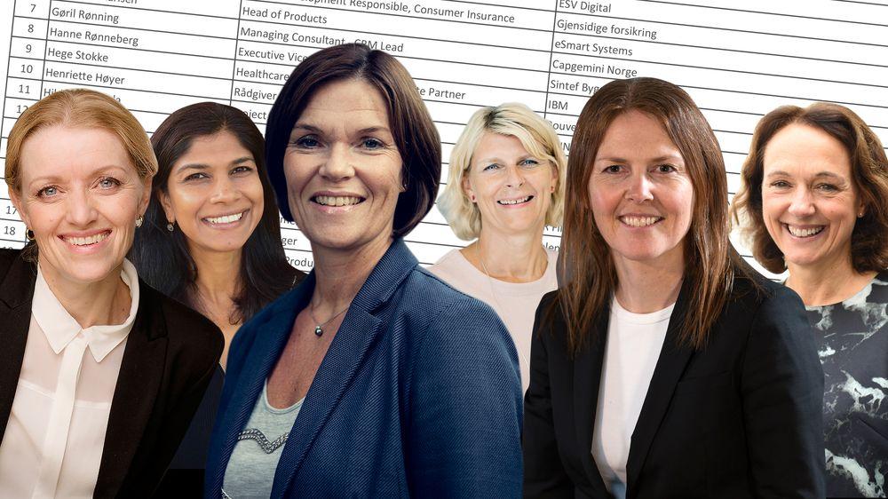 Anne Berit Rørlien, Laxmi Akkaraju, Anine Ragnif, Marit Collin, Lena Lungreen og Birgit Bjørnsen er bare noen av de 50 kandidatene som er kåret til landets fremste teknologikvinner.
