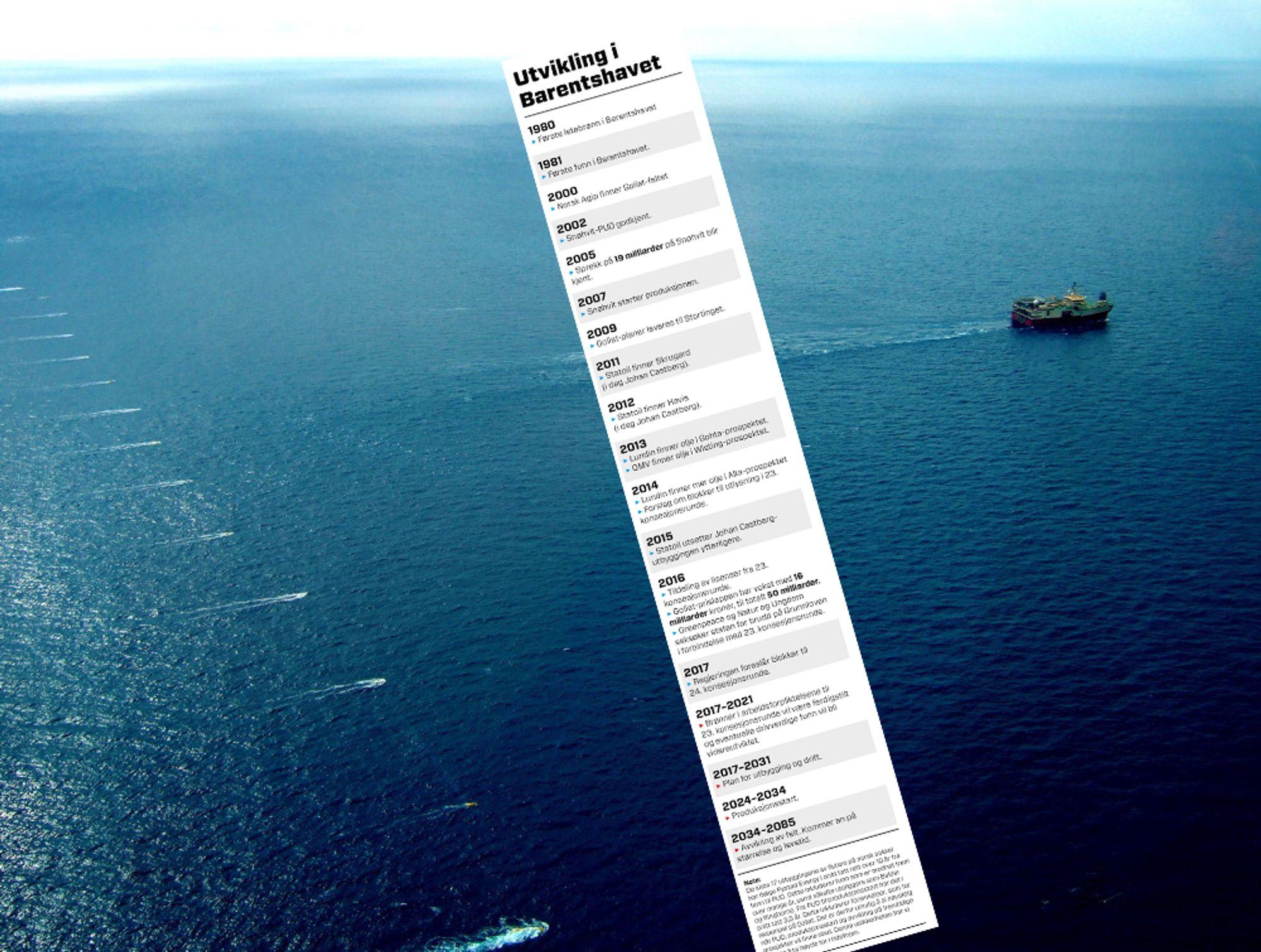 Det er duket for flere tiår med oljevirksomhet i Barentshavet. Her samles det inn seismiske data.