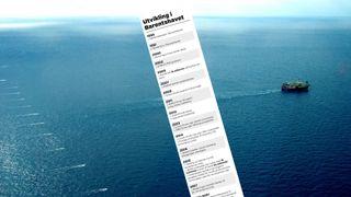 Oljevirksomhet i Barentshavet: Nå venter flere tiår med leting, utbygging og krangling