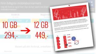 Hello innfører data rollover og fri roaming – og setter opp prisene