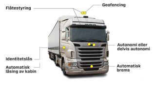 Her er teknologiene som kan gjøre det vanskeligere å bruke lastebil som våpen