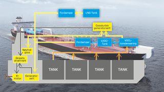 Første ute med å omdanne problemet til ressurs: Bruker oljedamp som drivstoff