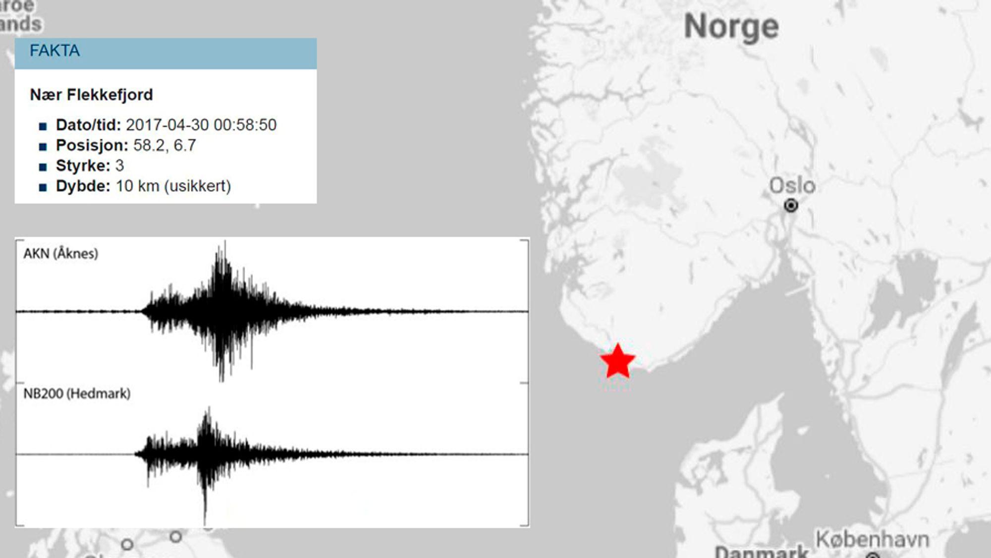 Det oppstår jordskjelv i Norge hver eneste dag, men de fleste merkes ikke like godt som det som oppstod i Flekkefjord 30 april i år.
