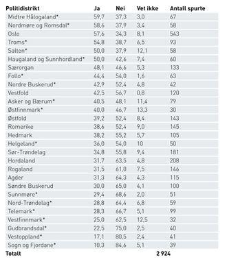 Bevæpning tabell.jpg