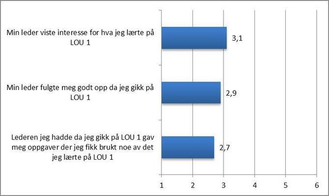 Fagartikkel-grafikk 1.jpg