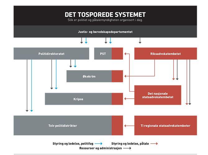 Dettosporedesystemet.jpg