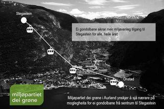LUFTIG: Slik ser MDG i Aurland for seg ein mogleg gondol til Stegastein. Dei oppmodar innbyggjarane til å komme med innspel på mellom anna start og stoppunkt. Illustradjon: Miljøpartiet dei grøne.