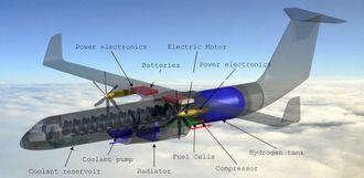 40 seter: Det er dette 40-seters flyet som for alvor kan få passasjertrafikk over på hydrogenkraft.