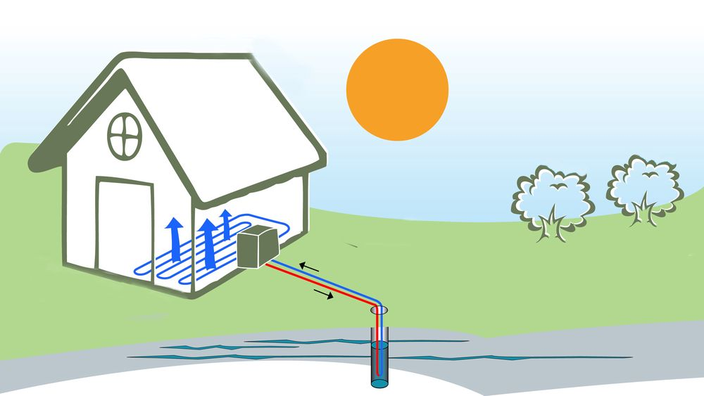 Frikjølling: Boliger med bergvarme kan kjøle bare ved å sirkulere kjølemediet i brønnen slik at det kalde fjellet kjøler ned væsken.