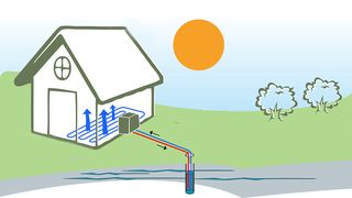 Derfor er det billig å kjøle boligen med varmepumpe