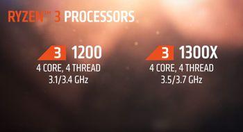 AMD har sluppet sin budsjettmodell Ryzen 3