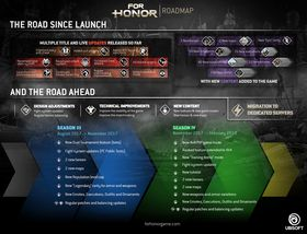 Ubisoft har store planer for For Honor.