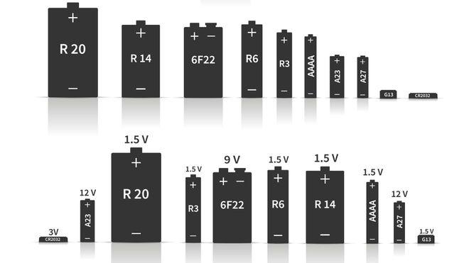 Dansk gjennombrudd: Kan se reaksjoner inne i batterier mens de er i bruk