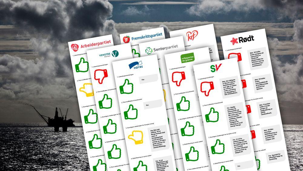 Se partienes svar på en rekke energispørsmål.