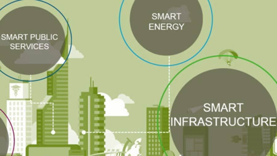 Smart og bedre med Smart City-teknologi