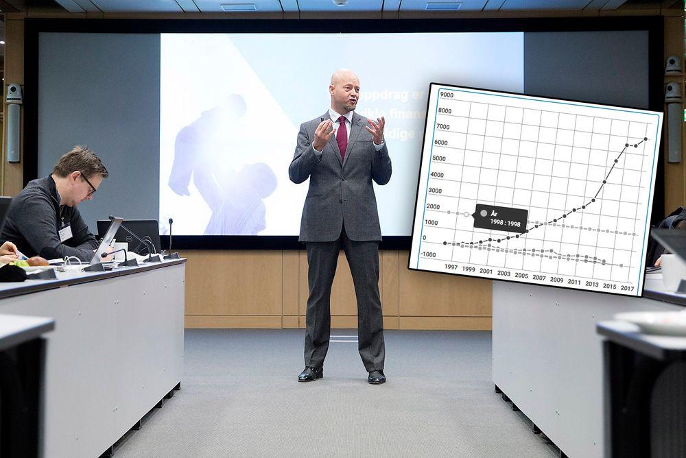 Yngve Slyngstad er sjef for Norges Bank Investment Management. Han mener veksten i oljefondet (innfelt) har vært utrolig.