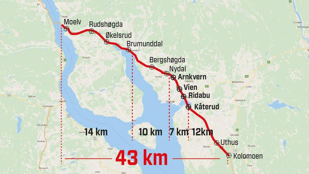 På de tilsammen 43 veikilometerne som bygges mellom Moelv og Kolmoen skal det bygges 11 toplankryss.Minste avstand mellom kryssløsninger er egentlig tre kilometer.